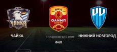 Прогноз и ставка на матч ФНЛ Чайка - Нижний Новгород